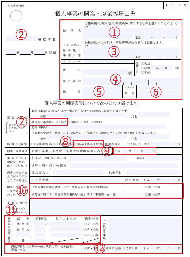 届 国税庁 開業 開業届を郵送で提出する方法 必要な送付物一覧および注意点